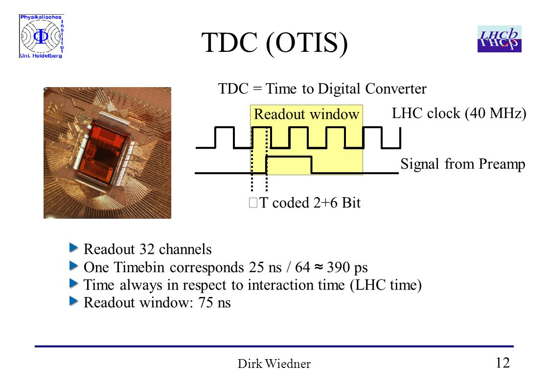 12 Dirk Wiedner Readout window TDC (OTIS) TDC = Time to Digital Converter LHC clock (40 MHz) Signal from Preamp T coded 2+6 Bit Readout 32 channels One Timebin corresponds 25 ns / 64 390 ps Time always in respect to interaction time (LHC time) Readout window: 75 ns