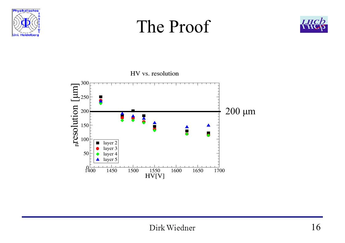 16 Dirk Wiedner The Proof resolution [μm] 200 μm