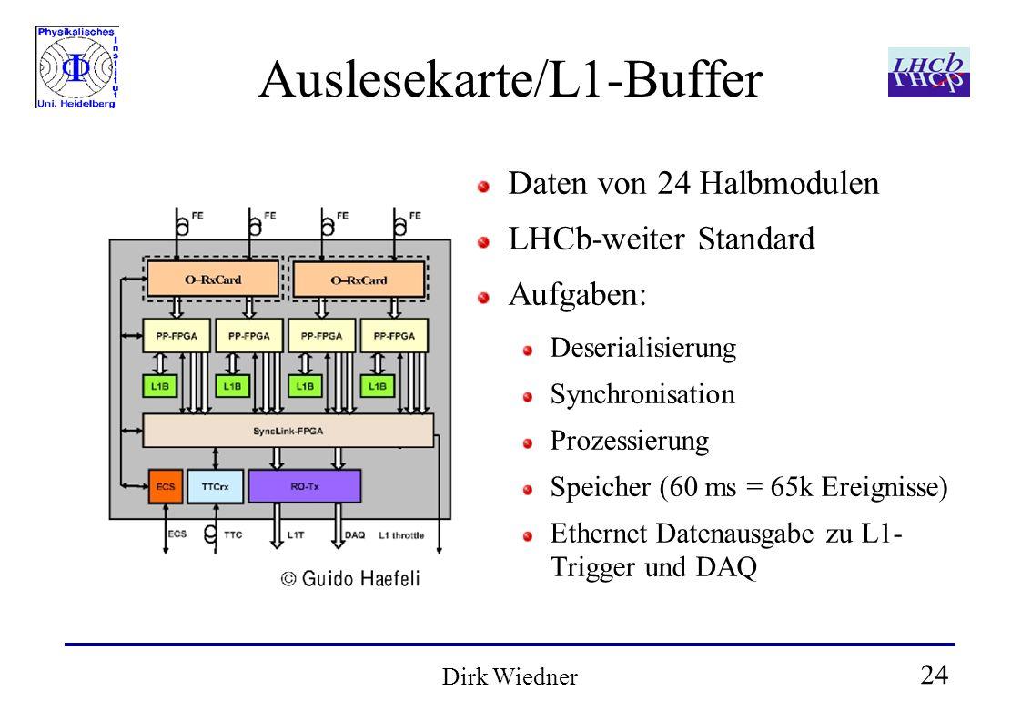 24 Dirk Wiedner Auslesekarte/L1-Buffer Daten von 24 Halbmodulen LHCb-weiter Standard Aufgaben: Deserialisierung Synchronisation Prozessierung Speicher (60 ms = 65k Ereignisse) Ethernet Datenausgabe zu L1- Trigger und DAQ