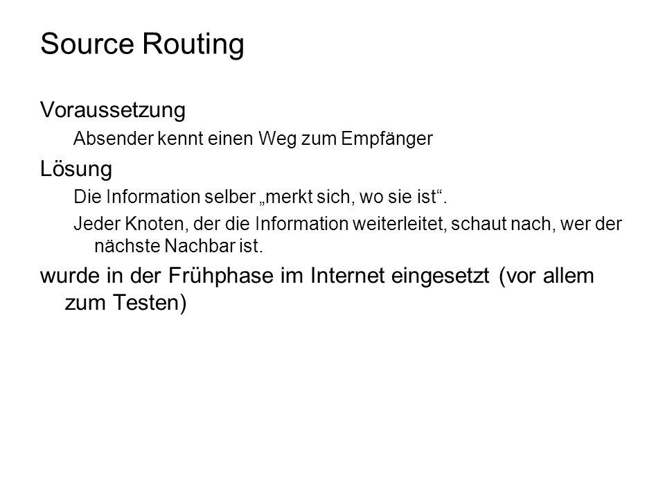 Source Routing Voraussetzung Absender kennt einen Weg zum Empfänger Lösung Die Information selber merkt sich, wo sie ist. Jeder Knoten, der die Inform