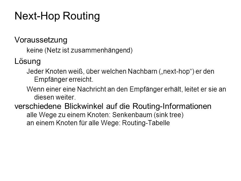 Next-Hop Routing Voraussetzung keine (Netz ist zusammenhängend) Lösung Jeder Knoten weiß, über welchen Nachbarn (next-hop) er den Empfänger erreicht.