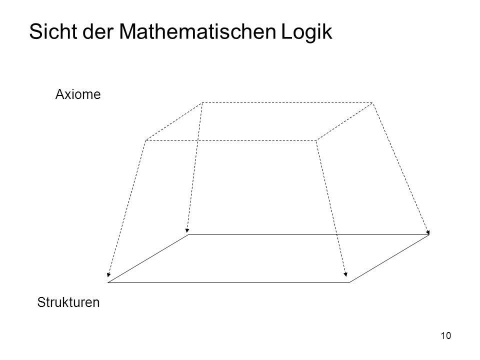 10 Axiome Strukturen Sicht der Mathematischen Logik