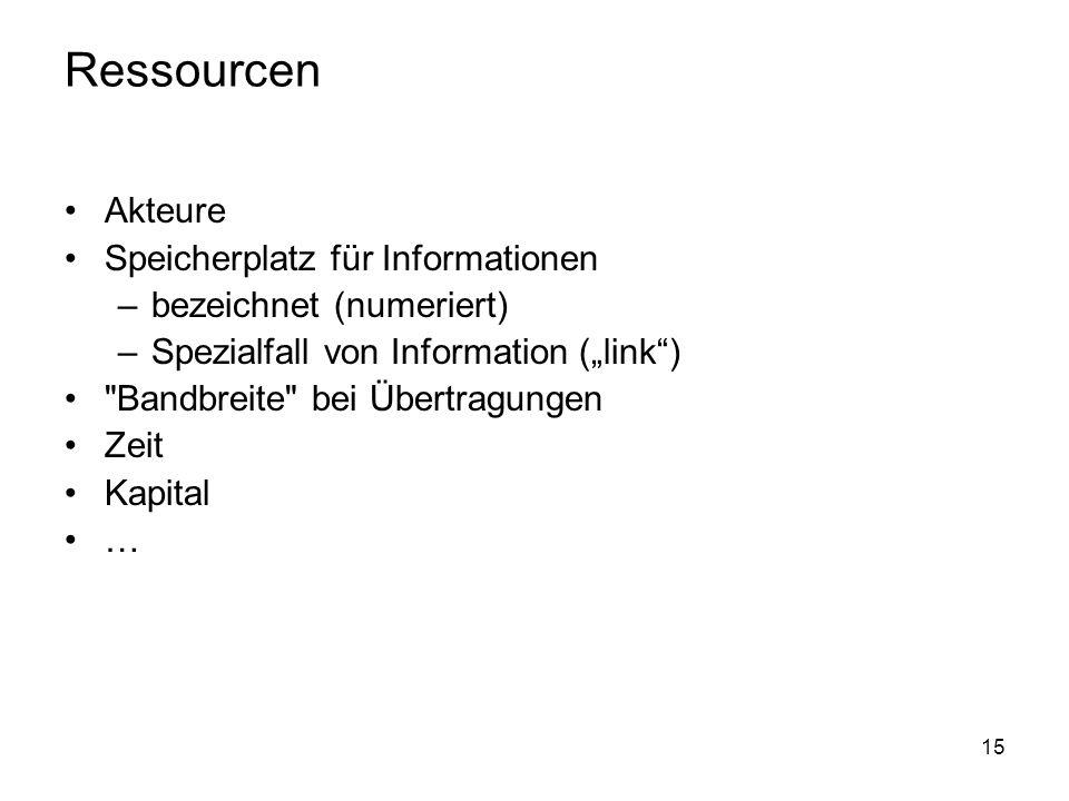 15 Ressourcen Akteure Speicherplatz für Informationen –bezeichnet (numeriert) –Spezialfall von Information (link)