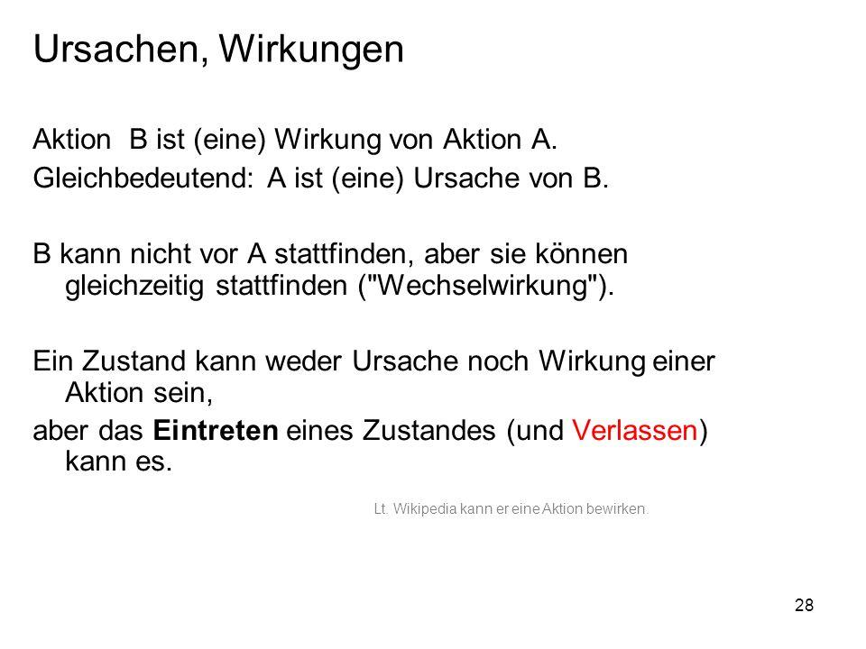 28 Ursachen, Wirkungen Aktion B ist (eine) Wirkung von Aktion A. Gleichbedeutend: A ist (eine) Ursache von B. B kann nicht vor A stattfinden, aber sie