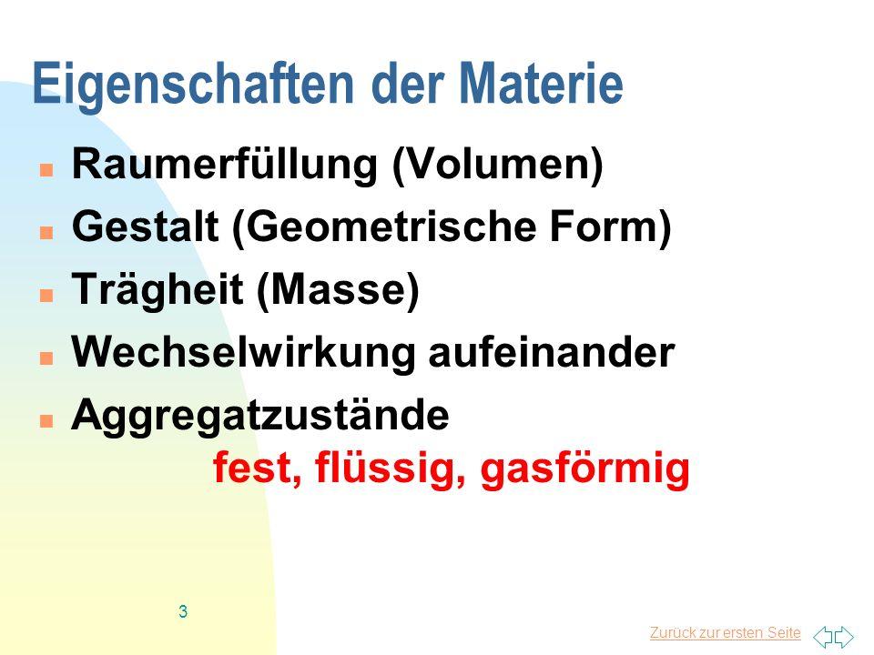 Zurück zur ersten Seite 3 Eigenschaften der Materie Raumerfüllung (Volumen) Gestalt (Geometrische Form) Trägheit (Masse) Wechselwirkung aufeinander Aggregatzustände fest, flüssig, gasförmig
