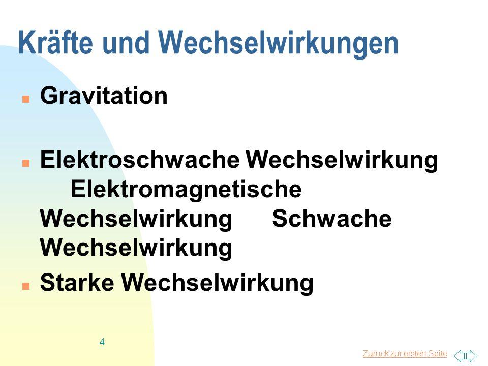 Zurück zur ersten Seite 4 Kräfte und Wechselwirkungen Gravitation Elektroschwache Wechselwirkung Elektromagnetische Wechselwirkung Schwache Wechselwirkung Starke Wechselwirkung