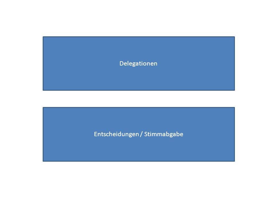 Delegationen Entscheidungen / Stimmabgabe