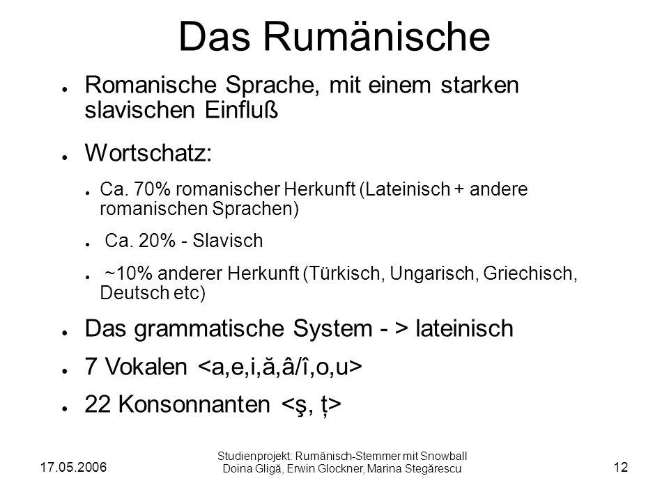 17.05.200612 Das Rumänische Romanische Sprache, mit einem starken slavischen Einfluß Wortschatz: Ca. 70% romanischer Herkunft (Lateinisch + andere rom