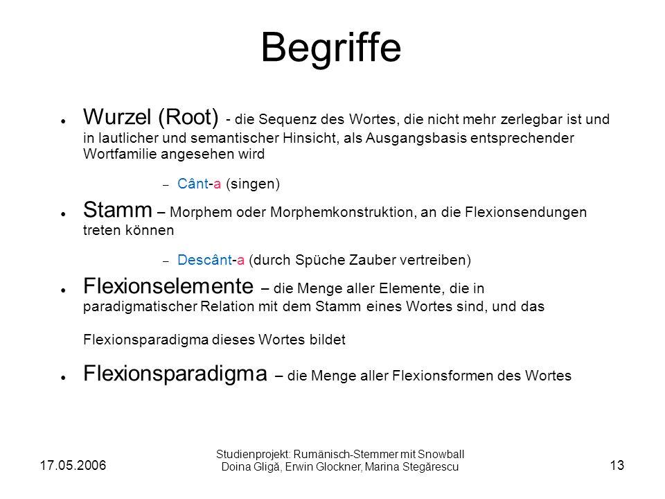 17.05.200613 Begriffe Wurzel (Root) - die Sequenz des Wortes, die nicht mehr zerlegbar ist und in lautlicher und semantischer Hinsicht, als Ausgangsbasis entsprechender Wortfamilie angesehen wird – Cânt-a (singen) Stamm – Morphem oder Morphemkonstruktion, an die Flexionsendungen treten können – Descânt-a (durch Spüche Zauber vertreiben) Flexionselemente – die Menge aller Elemente, die in paradigmatischer Relation mit dem Stamm eines Wortes sind, und das Flexionsparadigma dieses Wortes bildet Flexionsparadigma – die Menge aller Flexionsformen des Wortes Studienprojekt: Rumänisch-Stemmer mit Snowball Doina Gligă, Erwin Glockner, Marina Stegărescu
