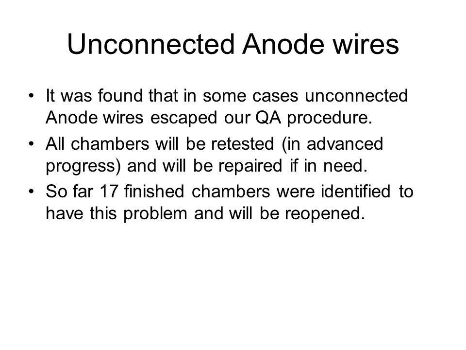 Unconnected Anode wires It was found that in some cases unconnected Anode wires escaped our QA procedure. All chambers will be retested (in advanced p