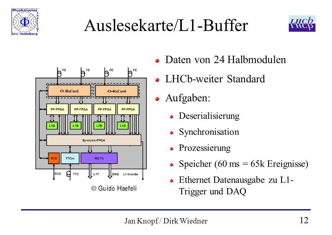 12 Jan Knopf / Dirk Wiedner Auslesekarte/L1-Buffer Daten von 24 Halbmodulen LHCb-weiter Standard Aufgaben: Deserialisierung Synchronisation Prozessierung Speicher (60 ms = 65k Ereignisse) Ethernet Datenausgabe zu L1- Trigger und DAQ
