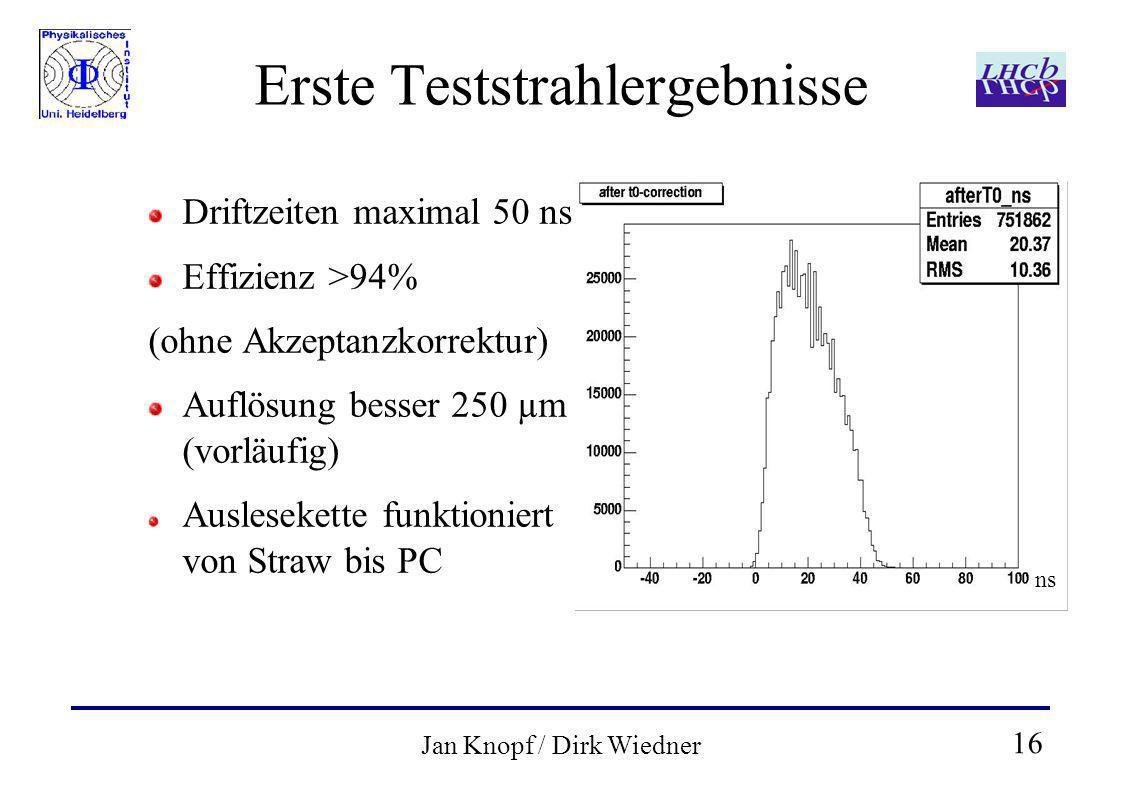 16 Jan Knopf / Dirk Wiedner Erste Teststrahlergebnisse Driftzeiten maximal 50 ns Effizienz >94% (ohne Akzeptanzkorrektur) Auflösung besser 250 µm (vorläufig) Auslesekette funktioniert von Straw bis PC ns