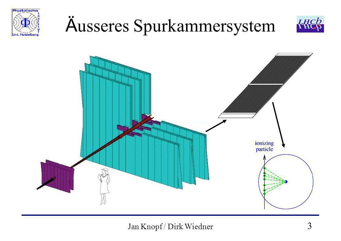 3 Jan Knopf / Dirk Wiedner Ä usseres Spurkammersystem