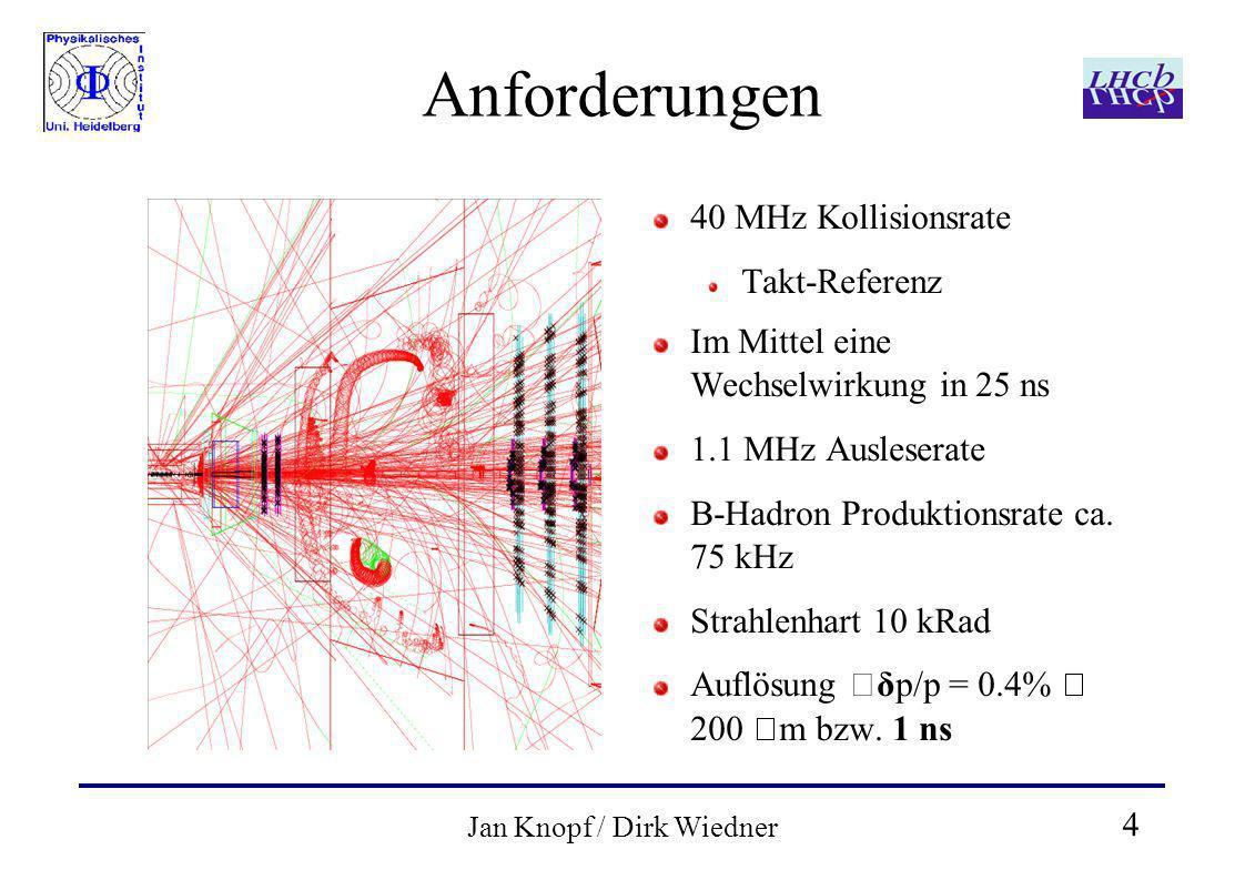 4 Jan Knopf / Dirk Wiedner Anforderungen 40 MHz Kollisionsrate Takt-Referenz Im Mittel eine Wechselwirkung in 25 ns 1.1 MHz Ausleserate B-Hadron Produktionsrate ca.