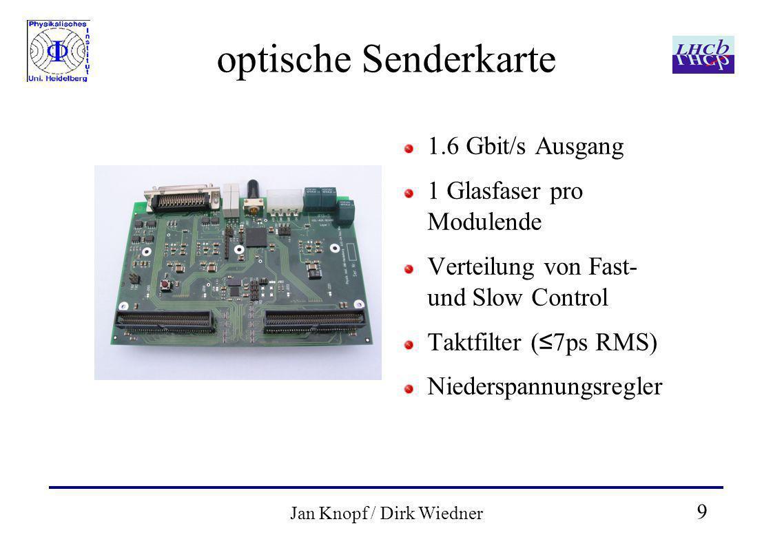 9 Jan Knopf / Dirk Wiedner optische Senderkarte 1.6 Gbit/s Ausgang 1 Glasfaser pro Modulende Verteilung von Fast- und Slow Control Taktfilter ( 7ps RMS) Niederspannungsregler