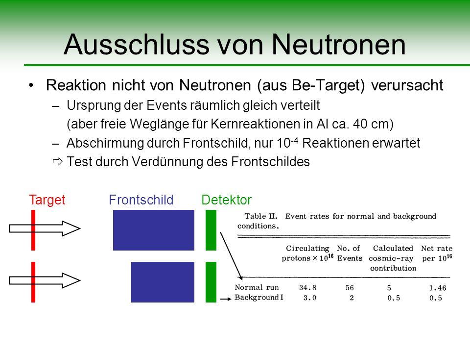 Ausschluss von Neutronen Reaktion nicht von Neutronen (aus Be-Target) verursacht –Ursprung der Events räumlich gleich verteilt (aber freie Weglänge fü