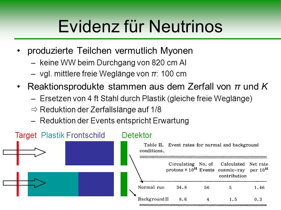 Evidenz für Neutrinos produzierte Teilchen vermutlich Myonen –keine WW beim Durchgang von 820 cm Al –vgl. mittlere freie Weglänge von π: 100 cm Reakti