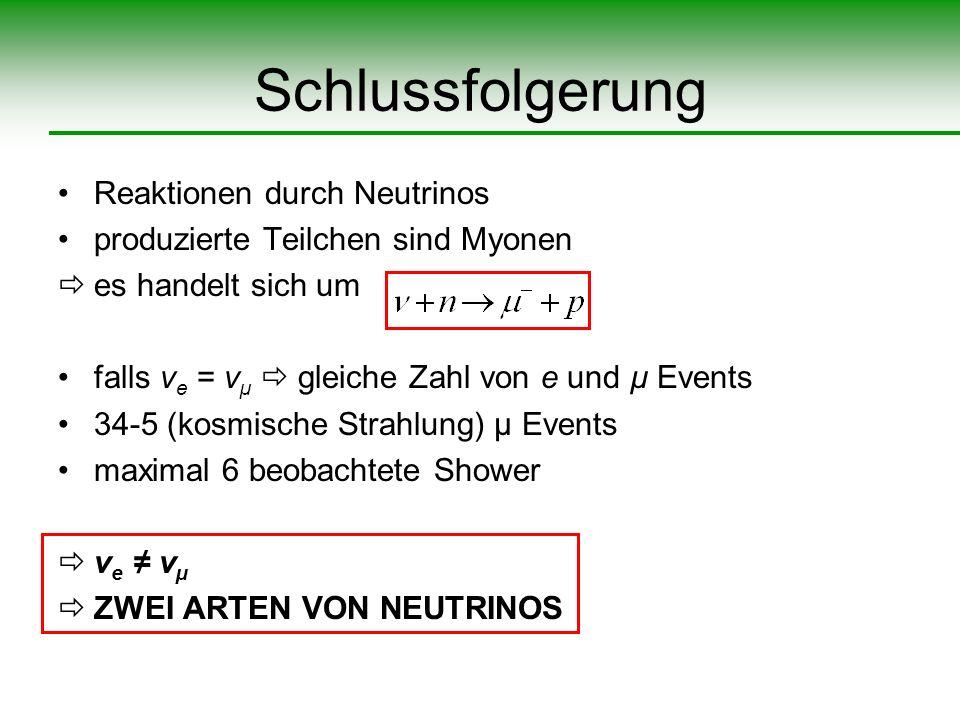 Schlussfolgerung Reaktionen durch Neutrinos produzierte Teilchen sind Myonen es handelt sich um falls ν e = ν µ gleiche Zahl von e und µ Events 34-5 (