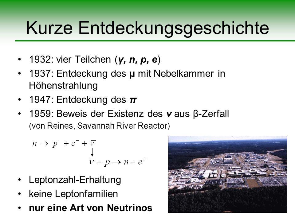 Kurze Entdeckungsgeschichte 1932: vier Teilchen (γ, n, p, e) 1937: Entdeckung des µ mit Nebelkammer in Höhenstrahlung 1947: Entdeckung des π 1959: Bew