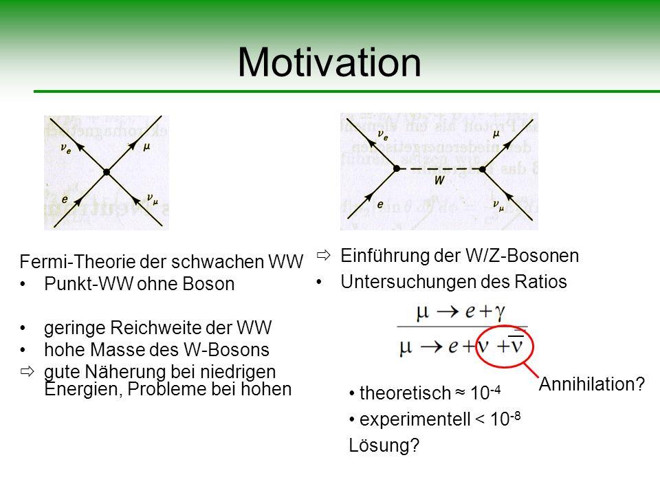 Motivation Fermi-Theorie der schwachen WW Punkt-WW ohne Boson geringe Reichweite der WW hohe Masse des W-Bosons gute Näherung bei niedrigen Energien,