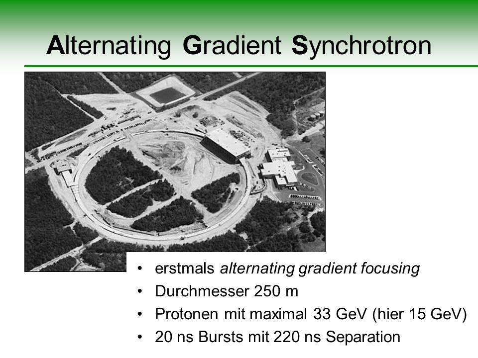 Alternating Gradient Synchrotron erstmals alternating gradient focusing Durchmesser 250 m Protonen mit maximal 33 GeV (hier 15 GeV) 20 ns Bursts mit 2