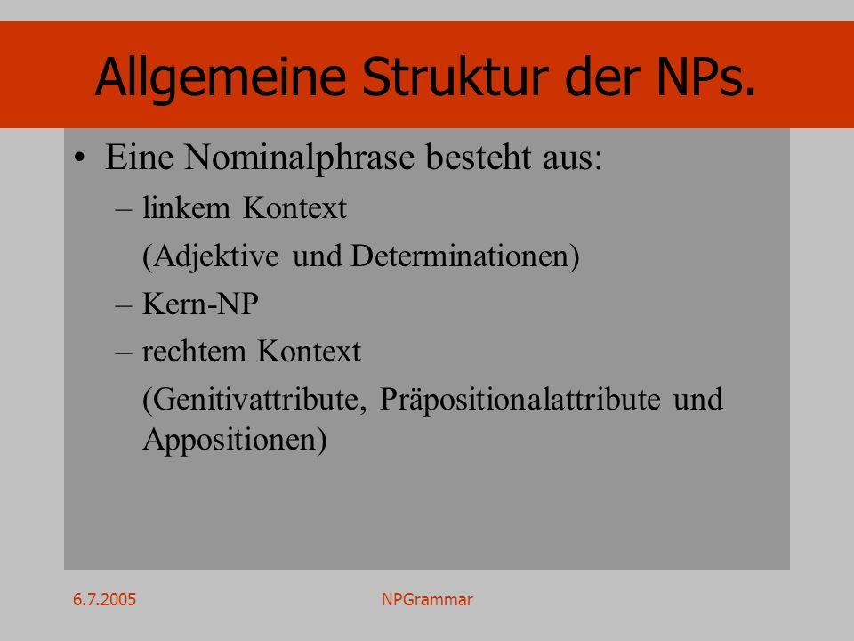 6.7.2005NPGrammar Allgemeine Struktur der NPs. Eine Nominalphrase besteht aus: –linkem Kontext (Adjektive und Determinationen) –Kern-NP –rechtem Konte