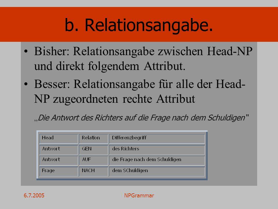 6.7.2005NPGrammar b. Relationsangabe. Bisher: Relationsangabe zwischen Head-NP und direkt folgendem Attribut. Besser: Relationsangabe für alle der Hea