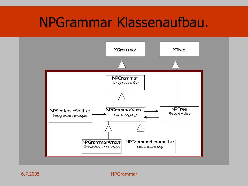 6.7.2005NPGrammar NPGrammar Klassenaufbau.