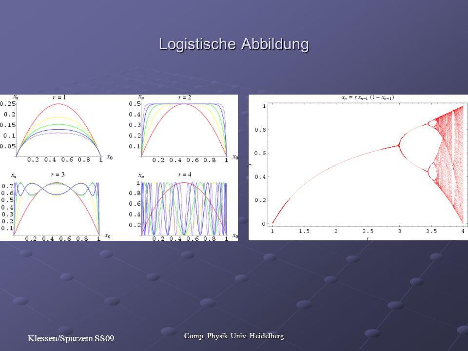 Comp. Physik Univ. Heidelberg Klessen/Spurzem SS09 Logistische Abbildung