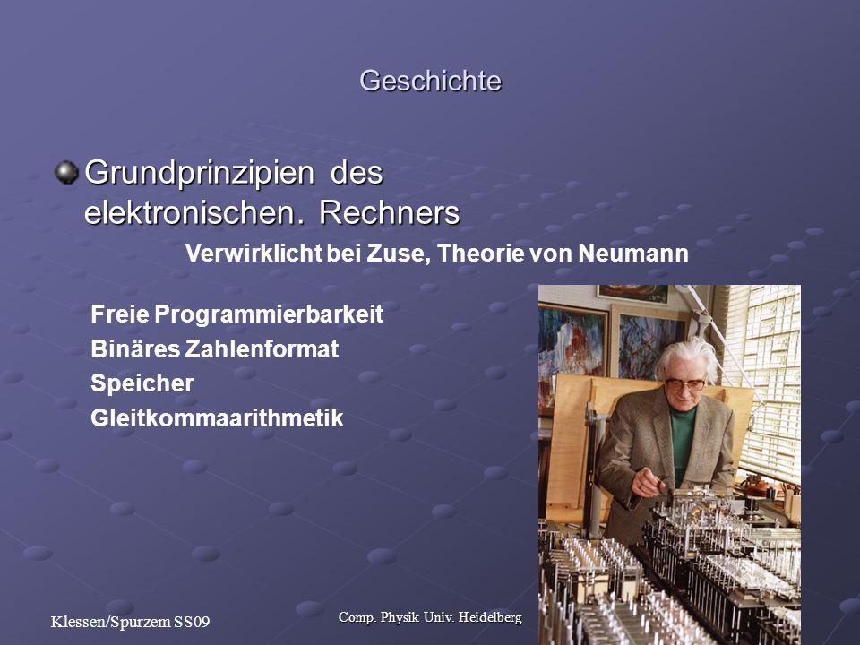 Comp. Physik Univ. Heidelberg Klessen/Spurzem SS09 Geschichte Grundprinzipien des elektronischen. Rechners Verwirklicht bei Zuse, Theorie von Neumann