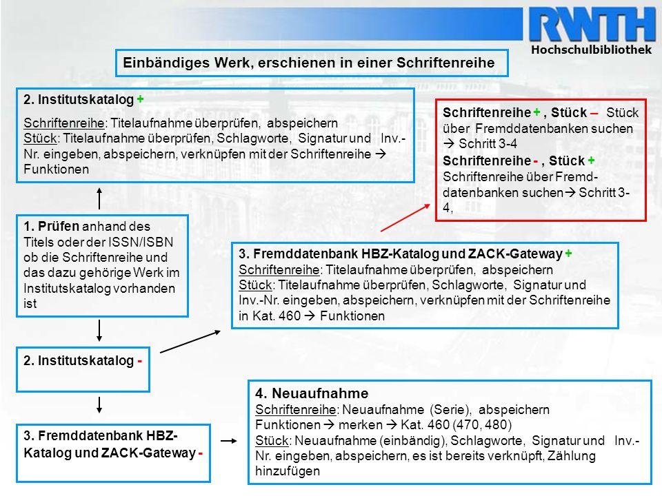 Ursula Plum, Tel.80-94492, email: plum@bth.rwth-aachen.de Hochschulbibliothek 2.