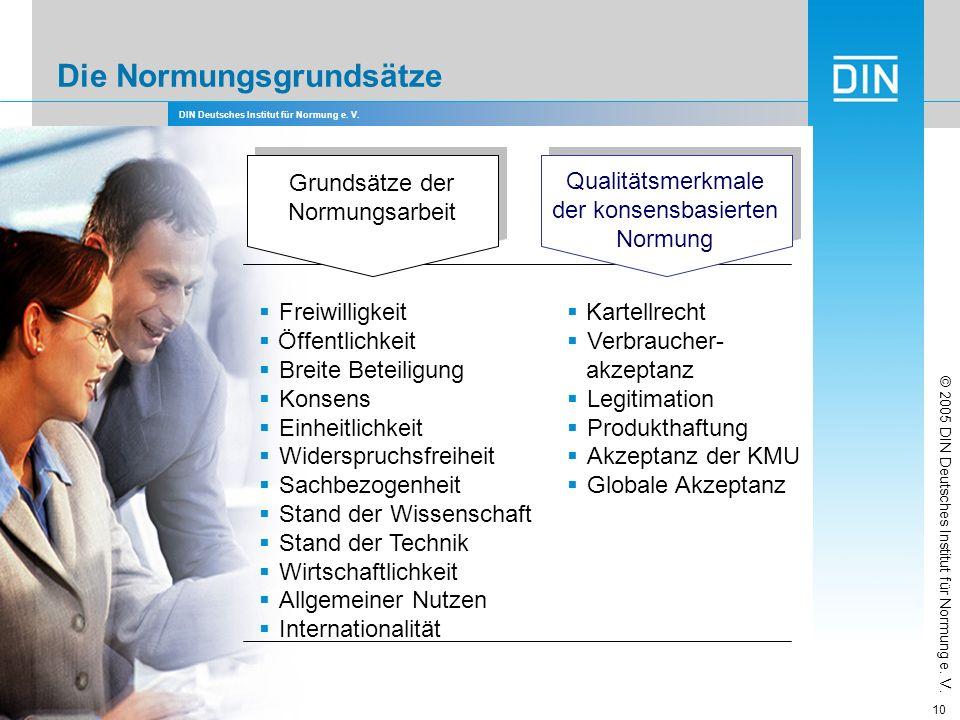 DIN Deutsches Institut für Normung e. V. 10 Die Normungsgrundsätze Freiwilligkeit Öffentlichkeit Breite Beteiligung Konsens Einheitlichkeit Widerspruc