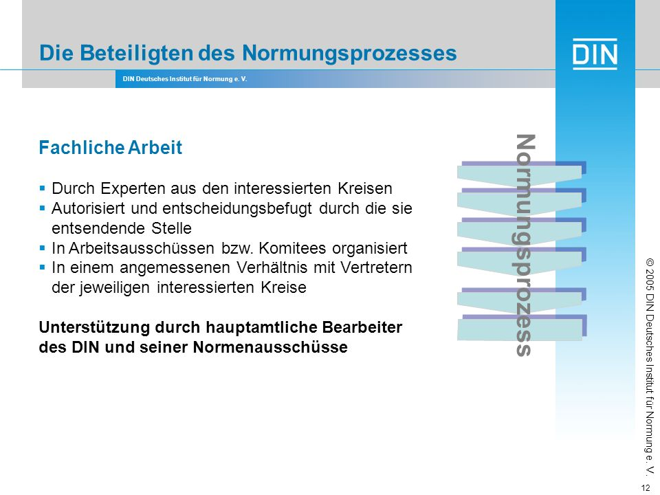 DIN Deutsches Institut für Normung e. V. 12 Fachliche Arbeit Durch Experten aus den interessierten Kreisen Autorisiert und entscheidungsbefugt durch d