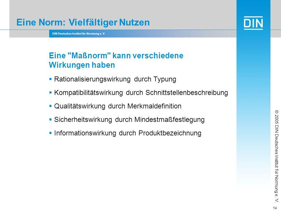 DIN Deutsches Institut für Normung e. V. 14 Eine Norm: Vielfältiger Nutzen Eine