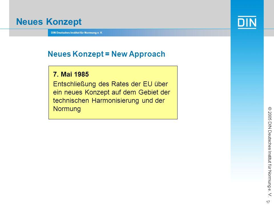 DIN Deutsches Institut für Normung e. V. 17 Neues Konzept Neues Konzept = New Approach 7. Mai 1985 Entschließung des Rates der EU über ein neues Konze