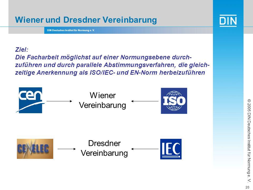 DIN Deutsches Institut für Normung e. V. 20 Wiener und Dresdner Vereinbarung Ziel: Die Facharbeit möglichst auf einer Normungsebene durch- zuführen un