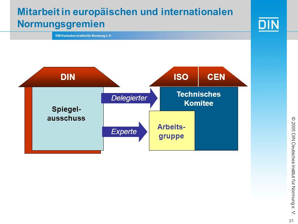 DIN Deutsches Institut für Normung e. V. 21 Mitarbeit in europäischen und internationalen Normungsgremien Spiegel- ausschuss Technisches Komitee Arbei