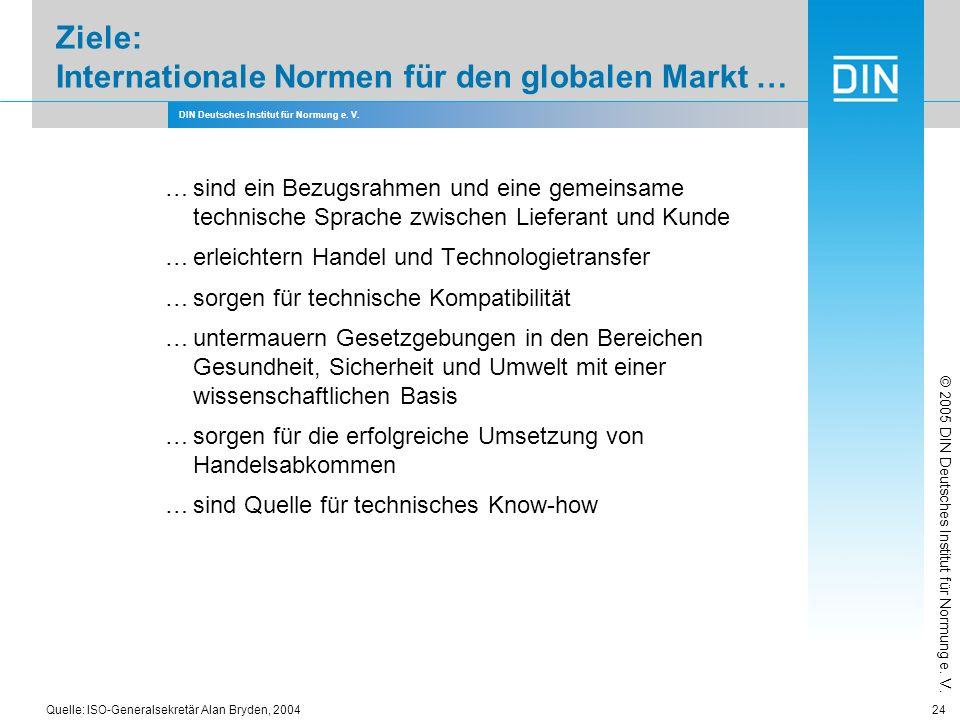 DIN Deutsches Institut für Normung e. V. 24 Ziele: Internationale Normen für den globalen Markt … …sind ein Bezugsrahmen und eine gemeinsame technisch
