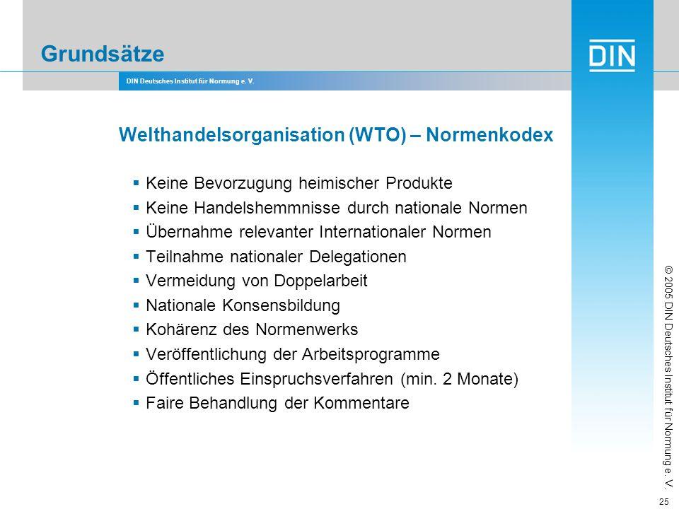 DIN Deutsches Institut für Normung e. V. 25 Welthandelsorganisation (WTO) – Normenkodex Keine Bevorzugung heimischer Produkte Keine Handelshemmnisse d
