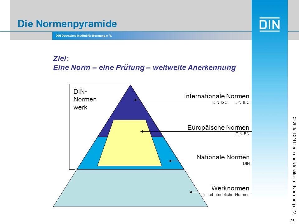 DIN Deutsches Institut für Normung e. V. 26 Die Normenpyramide Ziel: Eine Norm – eine Prüfung – weltweite Anerkennung Internationale Normen DIN ISO DI