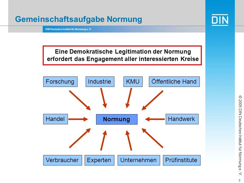 DIN Deutsches Institut für Normung e. V. 3 Eine Demokratische Legitimation der Normung erfordert das Engagement aller interessierten Kreise Gemeinscha