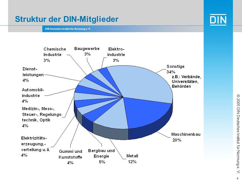 DIN Deutsches Institut für Normung e. V. 4 Struktur der DIN-Mitglieder z.B.: Verbände, Universitäten, Behörden © 2005 DIN Deutsches Institut für Normu