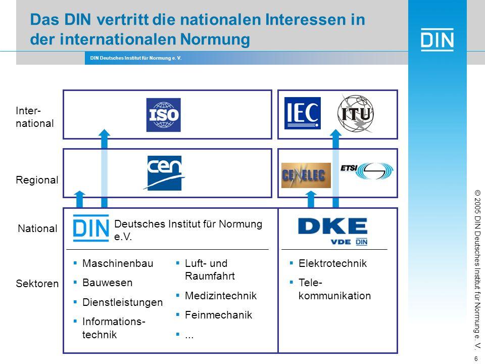 DIN Deutsches Institut für Normung e.V. 17 Neues Konzept Neues Konzept = New Approach 7.