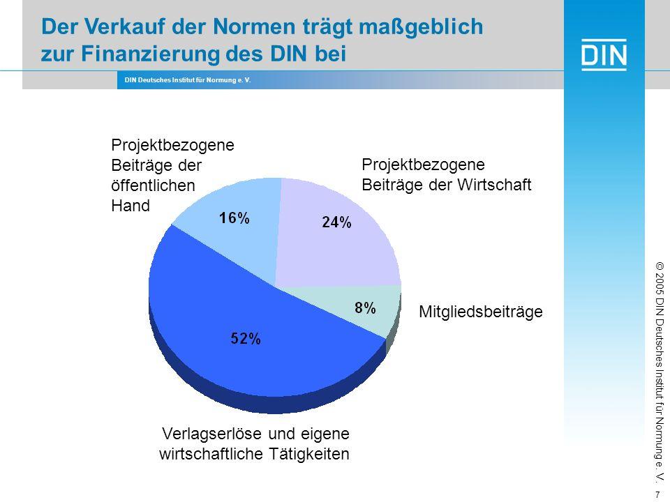 DIN Deutsches Institut für Normung e. V. 7 Der Verkauf der Normen trägt maßgeblich zur Finanzierung des DIN bei Projektbezogene Beiträge der öffentlic