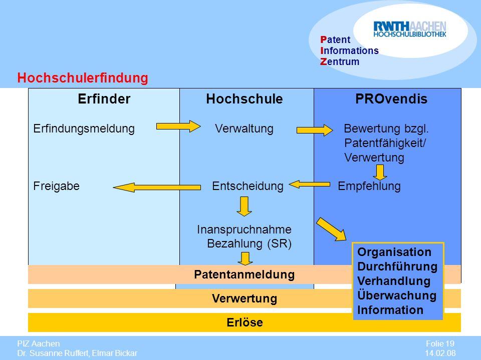 PIZ Aachen Dr. Susanne Ruffert, Elmar Bickar Folie 19 14.02.08 P atent I nformations Z entrum PROvendis Bewertung bzgl. Patentfähigkeit/ Verwertung Em