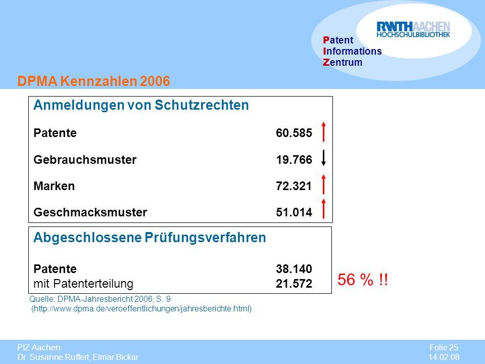 PIZ Aachen Dr. Susanne Ruffert, Elmar Bickar Folie 25 14.02.08 P atent I nformations Z entrum DPMA Kennzahlen 2006 Anmeldungen von Schutzrechten Paten