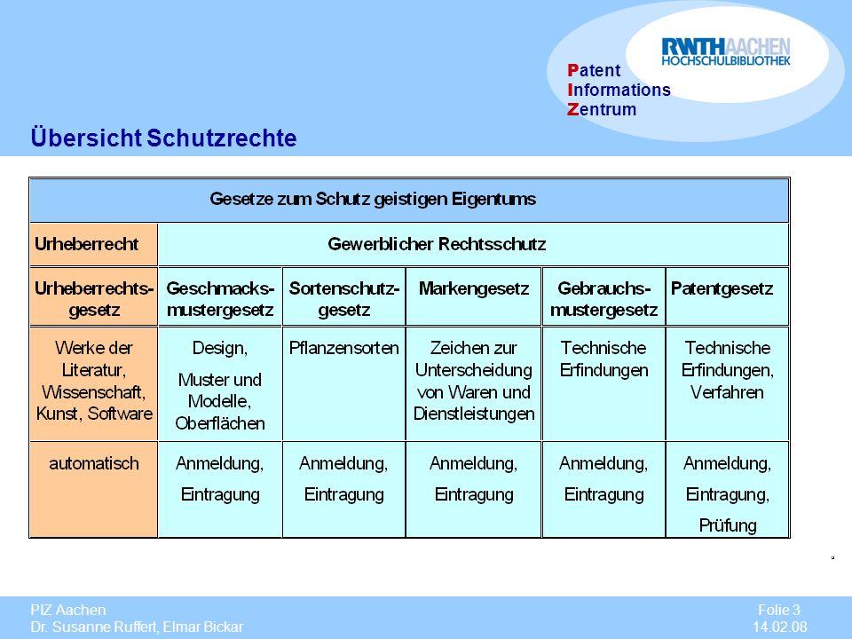 PIZ Aachen Dr. Susanne Ruffert, Elmar Bickar Folie 3 14.02.08 P atent I nformations Z entrum Übersicht Schutzrechte