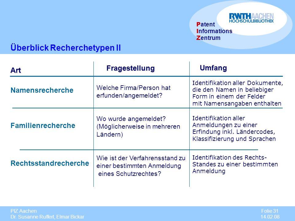 PIZ Aachen Dr. Susanne Ruffert, Elmar Bickar Folie 31 14.02.08 P atent I nformations Z entrum Überblick Recherchetypen II Namensrecherche Familienrech