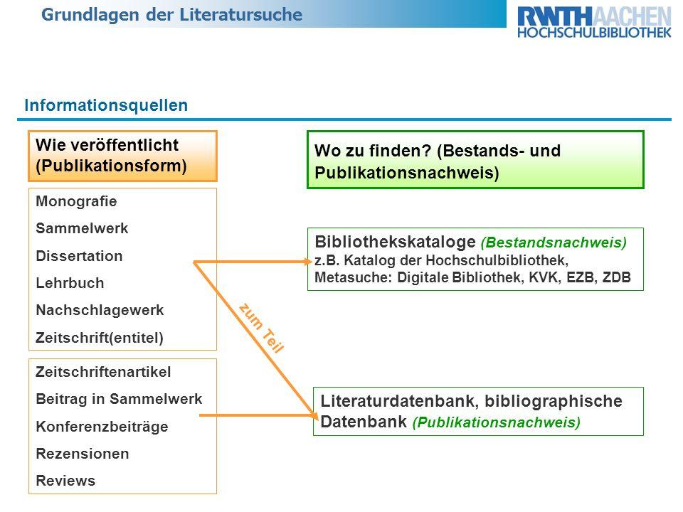 Grundlagen der Literatursuche Informationsquellen Wo zu finden? (Bestands- und Publikationsnachweis) Wie veröffentlicht (Publikationsform) Bibliotheks