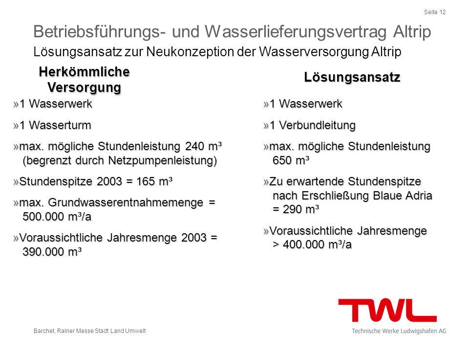 Seite 12 Barchet, Rainer Messe Stadt Land Umwelt Betriebsführungs- und Wasserlieferungsvertrag Altrip Lösungsansatz zur Neukonzeption der Wasserversor
